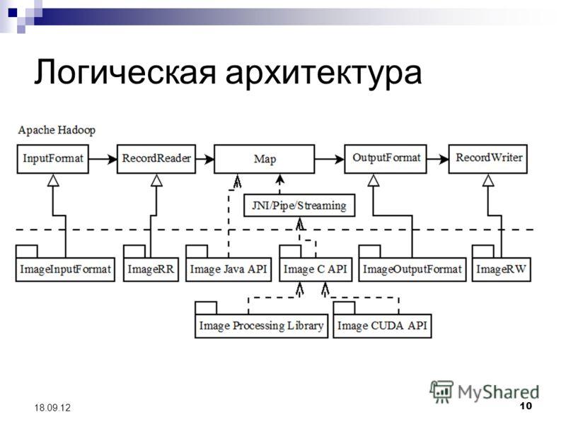 10 18.09.12 Логическая архитектура