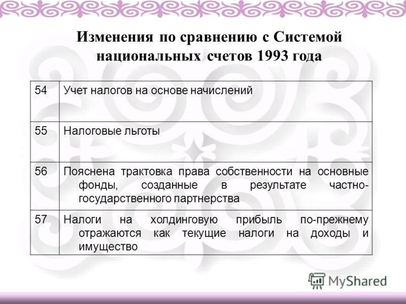 Изменения по сравнению с Системой национальных счетов 1993 года 54Учет налогов на основе начислений 55Налоговые льготы 56Пояснена трактовка права собственности на основные фонды, созданные в результате частно- государственного партнерства 57Налоги на