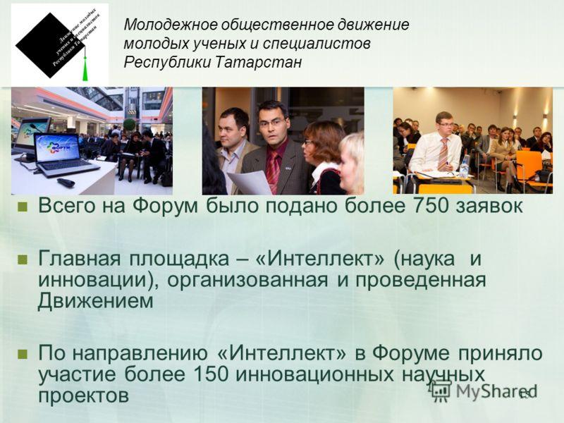 15 Молодежное общественное движение молодых ученых и специалистов Республики Татарстан Всего на Форум было подано более 750 заявок Главная площадка – «Интеллект» (наука и инновации), организованная и проведенная Движением По направлению «Интеллект» в