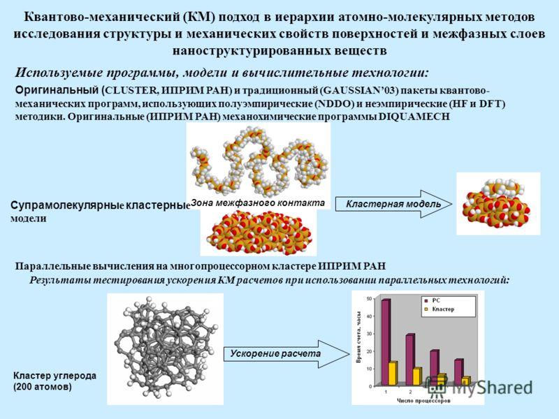 Квантово-механический (КМ) подход в иерархии атомно-молекулярных методов исследования структуры и механических свойств поверхностей и межфазных слоев наноструктурированных веществ Кластерная модель Кластер углерода (200 атомов) Ускорение расчета Зона