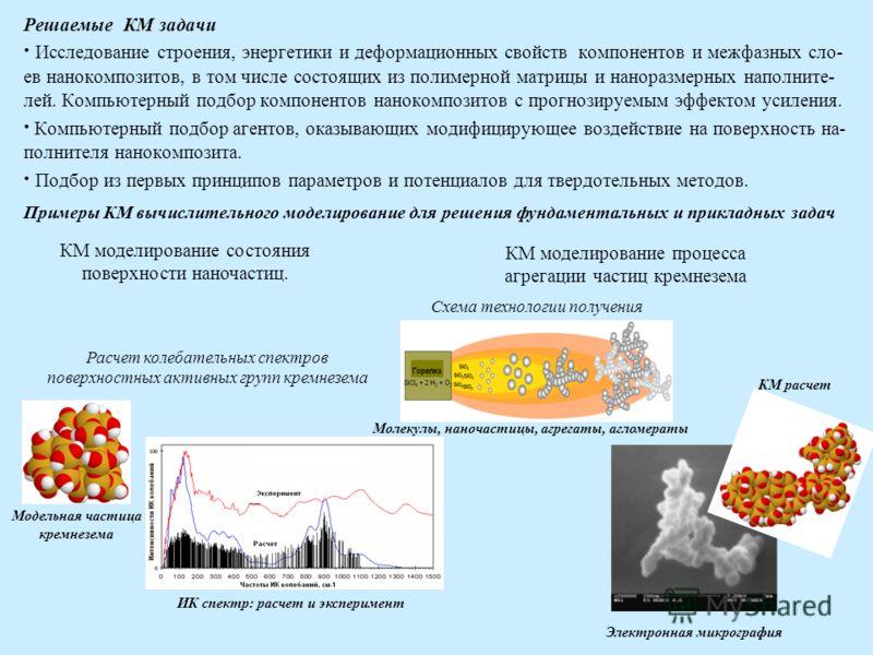 Решаемые КМ задачи · Исследование строения, энергетики и деформационных свойств компонентов и межфазных сло- ев нанокомпозитов, в том числе состоящих из полимерной матрицы и наноразмерных наполните- лей. Компьютерный подбор компонентов нанокомпозитов