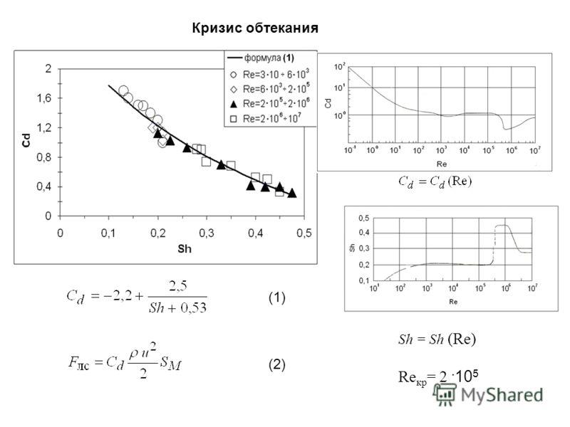Кризис обтекания (1) (2) Sh = Sh (Re) Re кр = 2. 10 5