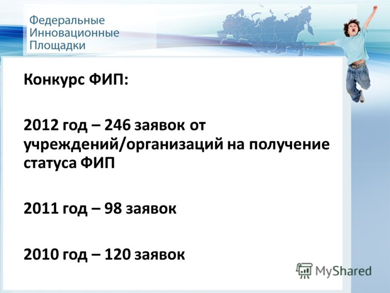 Конкурс ФИП: 2012 год – 246 заявок от учреждений/организаций на получение статуса ФИП 2011 год – 98 заявок 2010 год – 120 заявок