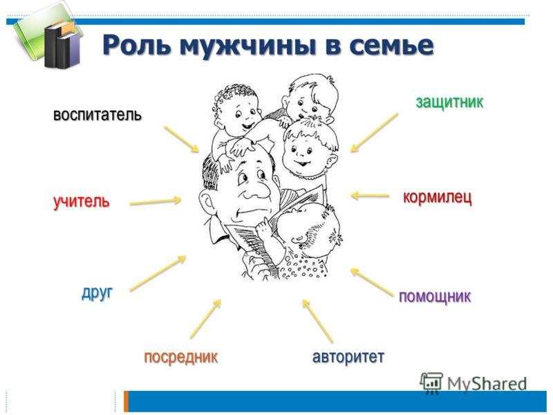 Роль мужчины в семье воспитатель помощник авторитетпосредник друг учитель кормилец защитник