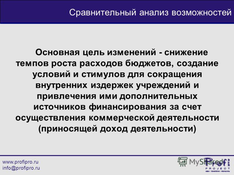 www.profipro.ru info@profipro.ru Сравнительный анализ возможностей Основная цель изменений - снижение темпов роста расходов бюджетов, создание условий и стимулов для сокращения внутренних издержек учреждений и привлечения ими дополнительных источнико