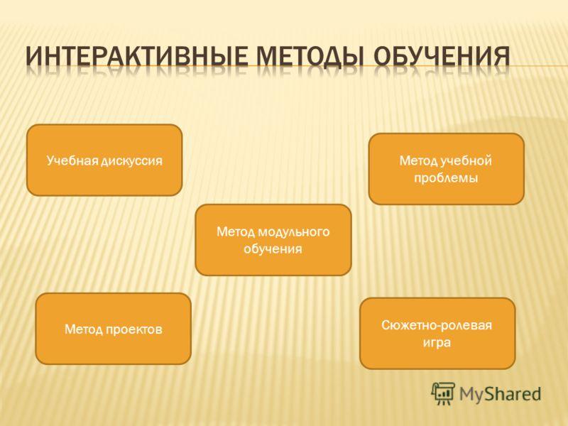 Учебная дискуссия Метод учебной проблемы Метод проектов Сюжетно-ролевая игра Метод модульного обучения