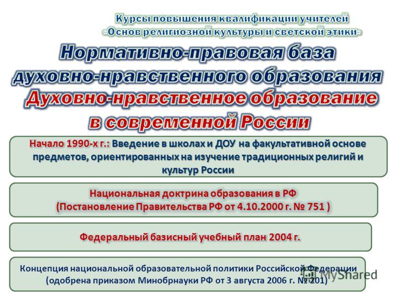 Концепция национальной образовательной политики Российской Федерации (одобрена приказом Минобрнауки РФ от 3 августа 2006 г. 201)