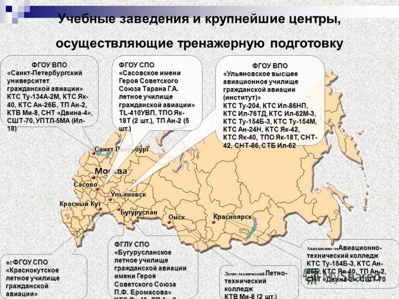 Учебные заведения и крупнейшие центры, осуществляющие тренажерную подготовку ФГОУ ВПО «Санкт-Петербургский университет гражданской авиации» КТС Ту-134А-2М, КТС Як- 40, КТС Ан-26Б, ТП Ан-2, КТВ Ми-8, СНТ «Двина-4», СШТ-70, УПТЛ-5МА (Ил- 18) Авиационно