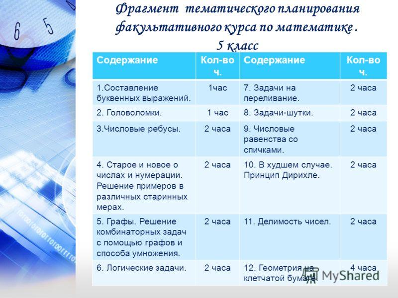 Поурочные разработки по математике 4 класс моро.  Рабочая программа по истории россии 6 класс данилов косулина.