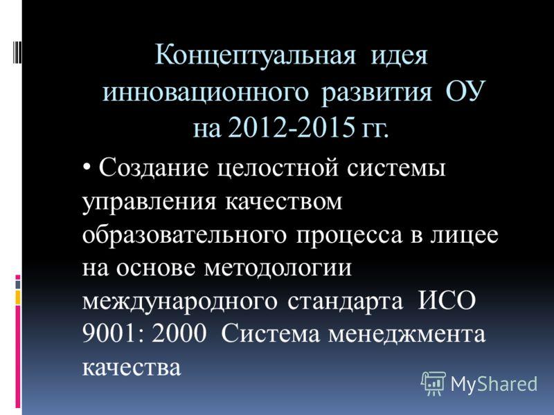 Концептуальная идея инновационного развития ОУ на 2012-2015 гг. Создание целостной системы управления качеством образовательного процесса в лицее на основе методологии международного стандарта ИСО 9001: 2000 Система менеджмента качества