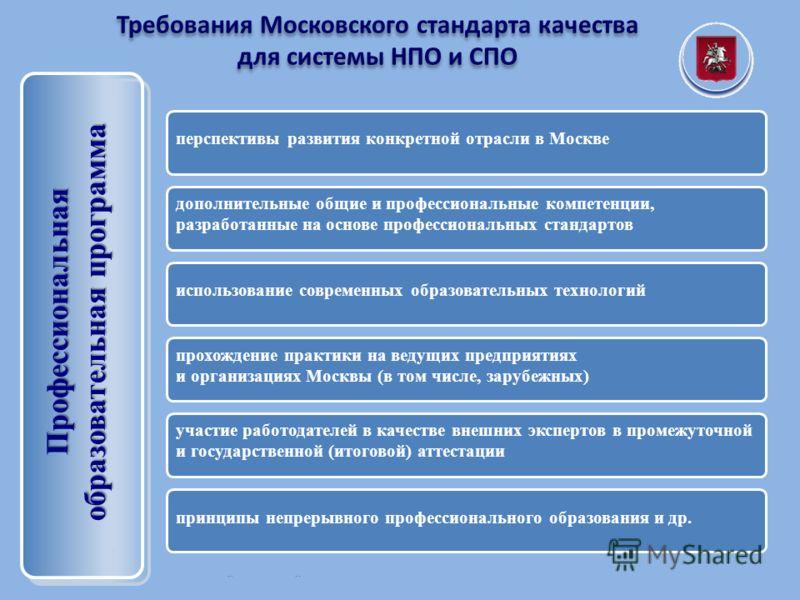 Комплексный план мероприятий взаимодействия ДОгМ с Департаментом культуры города Москвы перспективы развития конкретной отрасли в Москве Требования Московского стандарта качества для системы НПО и СПО Требования Московского стандарта качества для сис