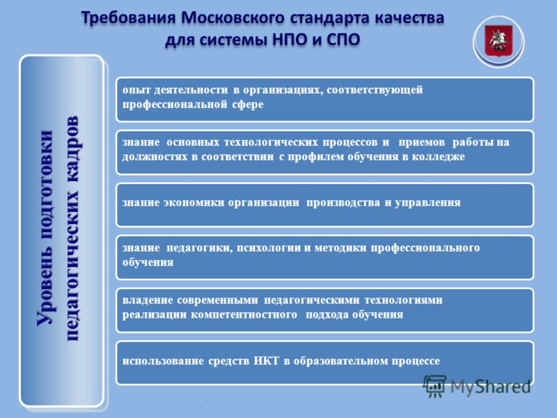 Комплексный план мероприятий взаимодействия ДОгМ с Департаментом культуры города Москвы опыт деятельности в организациях, соответствующей профессиональной сфере Требования Московского стандарта качества для системы НПО и СПО Требования Московского ст