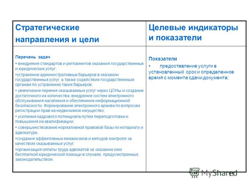 11 Стратегические направления и цели Целевые индикаторы и показатели Перечень задач внедрение стандартов и регламентов оказания государственных и юридических услуг; устранение административных барьеров в оказании государственных услуг, а также содейс
