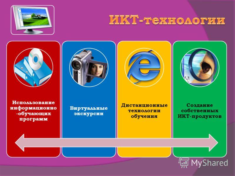 Использование информационно -обучающих программ Виртуальные экскурсии Дистанционные технологии обучения Создание собственных ИКТ-продуктов