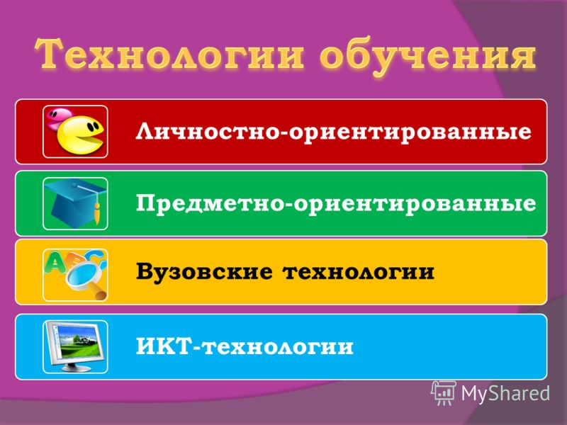 Личностно-ориентированные Предметно-ориентированные Вузовские технологии ИКТ-технологии