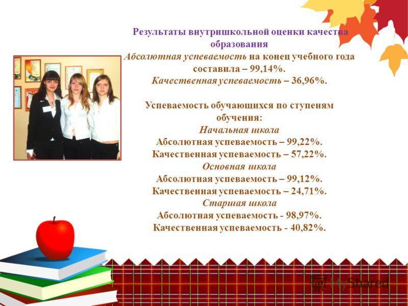 Результаты внутришкольной оценки качества образования Абсолютная успеваемость на конец учебного года составила – 99,14%. Качественная успеваемость – 36,96%. Успеваемость обучающихся по ступеням обучения: Начальная школа Абсолютная успеваемость – 99,2