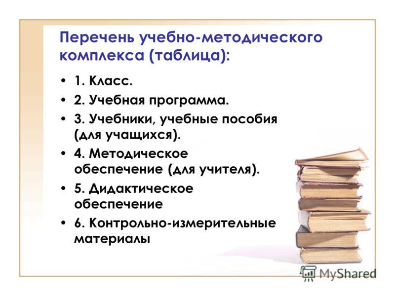 Перечень учебно-методического комплекса (таблица): 1. Класс. 2. Учебная программа. 3. Учебники, учебные пособия (для учащихся). 4. Методическое обеспечение (для учителя). 5. Дидактическое обеспечение 6. Контрольно-измерительные материалы