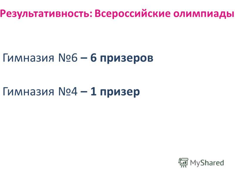 Результативность: Всероссийские олимпиады Гимназия 6 – 6 призеров Гимназия 4 – 1 призер