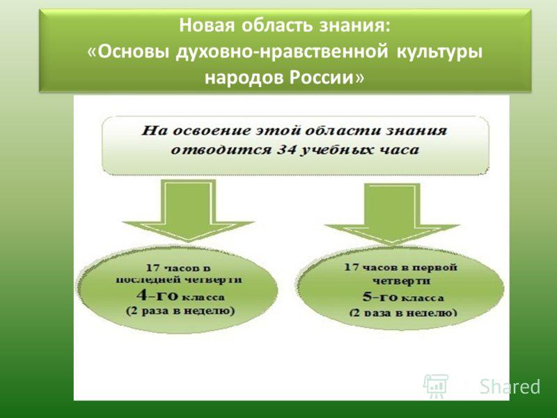 Новая область знания: «Основы духовно-нравственной культуры народов России»