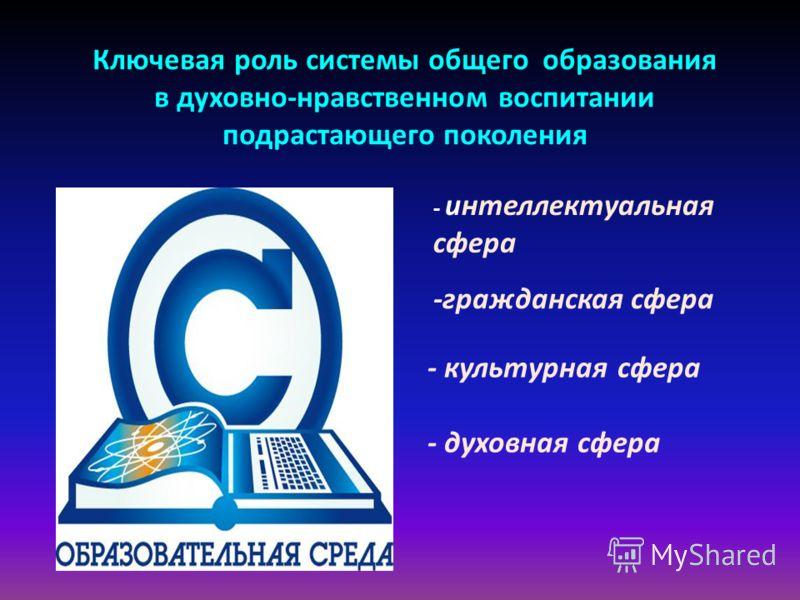 - интеллектуальная сфера -гражданская сфера - духовная сфера Ключевая роль системы общего образования в духовно-нравственном воспитании подрастающего поколения - культурная сфера