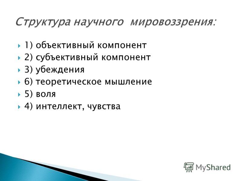 1) объективный компонент 2) субъективный компонент 3) убеждения 6) теоретическое мышление 5) воля 4) интеллект, чувства