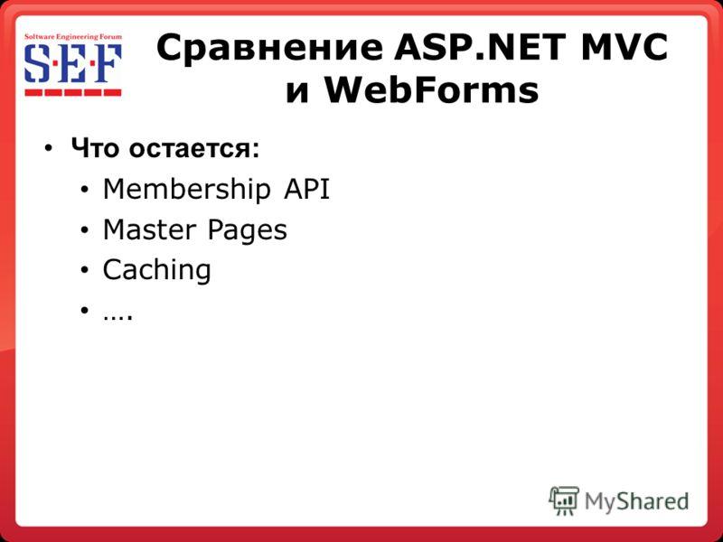 Сравнение ASP.NET MVC и WebForms Что остается: Membership API Master Pages Caching ….