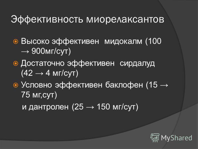 Эффективность миорелаксантов Высоко эффективен мидокалм (100 900мг/сут) Достаточно эффективен сирдалуд (42 4 мг/сут) Условно эффективен баклофен (15 75 мг,сут) и дантролен (25 150 мг/сут)