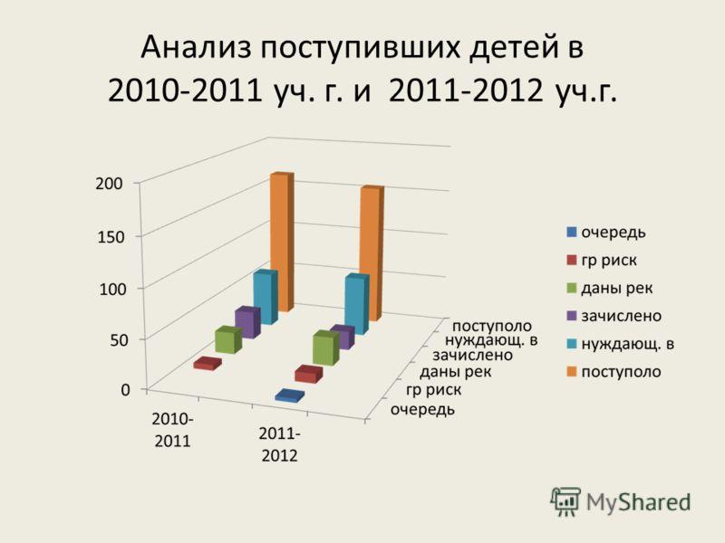 Анализ поступивших детей в 2010-2011 уч. г. и 2011-2012 уч.г.