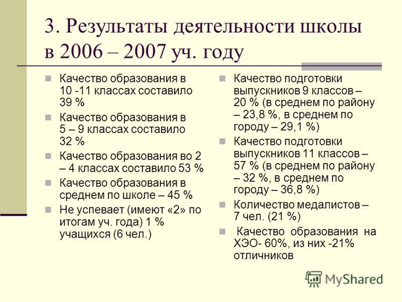 3. Результаты деятельности школы в 2006 – 2007 уч. году Качество образования в 10 -11 классах составило 39 % Качество образования в 5 – 9 классах составило 32 % Качество образования во 2 – 4 классах составило 53 % Качество образования в среднем по шк