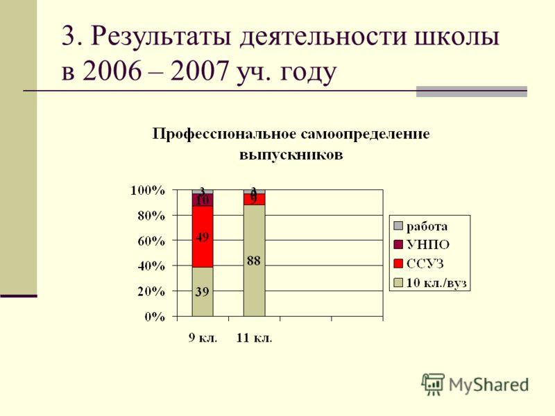 3. Результаты деятельности школы в 2006 – 2007 уч. году