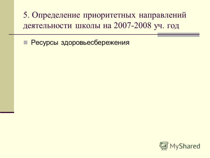 5. Определение приоритетных направлений деятельности школы на 2007-2008 уч. год Ресурсы здоровьесбережения