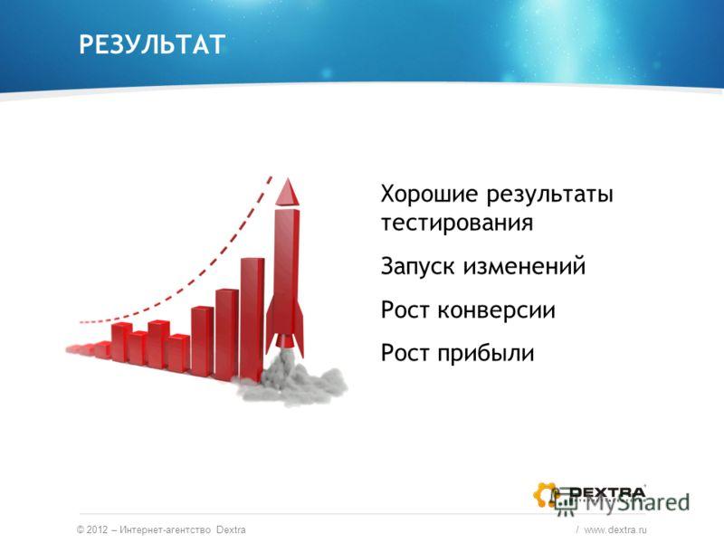 © 2012 – Интернет-агентство Dextra / www.dextra.ru РЕЗУЛЬТАТ Хорошие результаты тестирования Запуск изменений Рост конверсии Рост прибыли