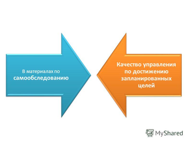 В материалах по самообследованию Качество управления по достижению запланированных целей