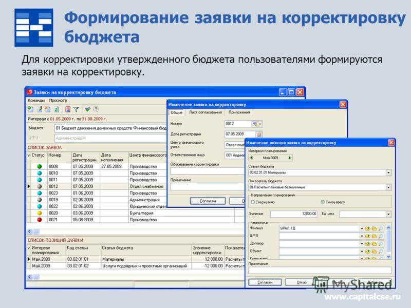 Формирование заявки на корректировку бюджета Для корректировки утвержденного бюджета пользователями формируются заявки на корректировку. www.capitalcse.ru