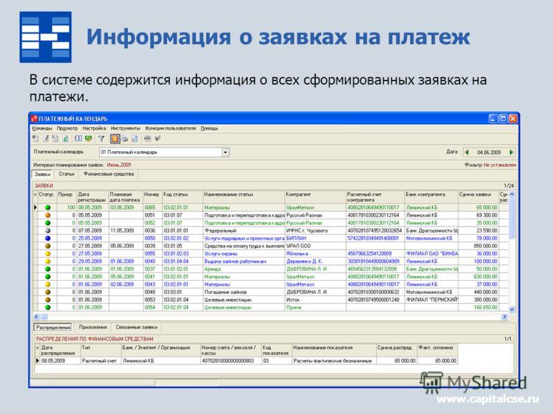 Информация о заявках на платеж В системе содержится информация о всех сформированных заявках на платежи. www.capitalcse.ru