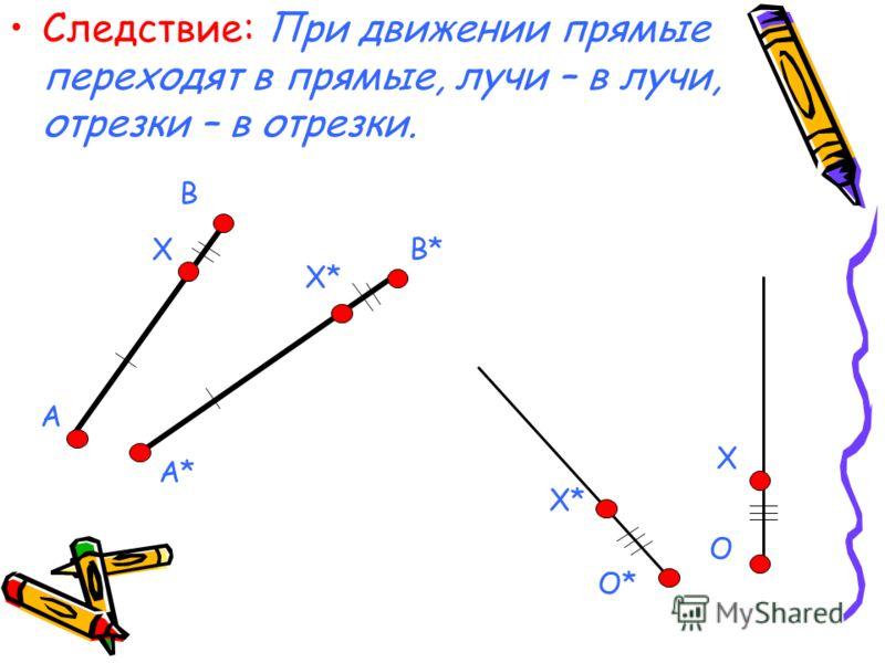 Следствие: При движении прямые переходят в прямые, лучи – в лучи, отрезки – в отрезки. А В Х А* В* Х* Х О Х* О*