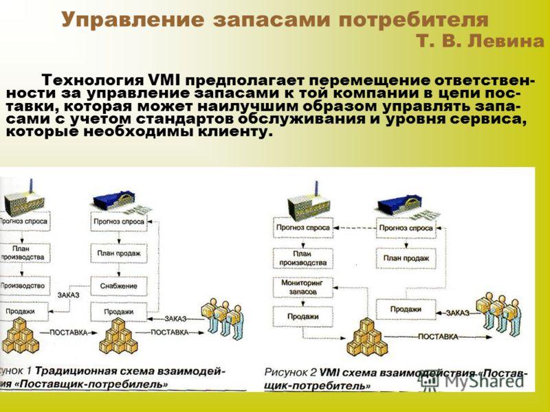 Управление запасами потребителя Т. В. Левина Технология VMI предполагает перемещение ответствен- ности за управление запасами к той компании в цепи пос- тавки, которая может наилучшим образом управлять запа- сами с учетом стандартов обслуживания и ур