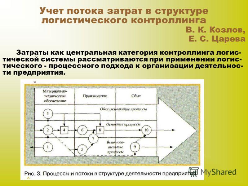 Учет потока затрат в структуре логистического контроллинга В. К. Козлов, Е. С. Царева Затраты как центральная категория контроллинга логис- тической системы рассматриваются при применении логис- тического - процессного подхода к организации деятельно