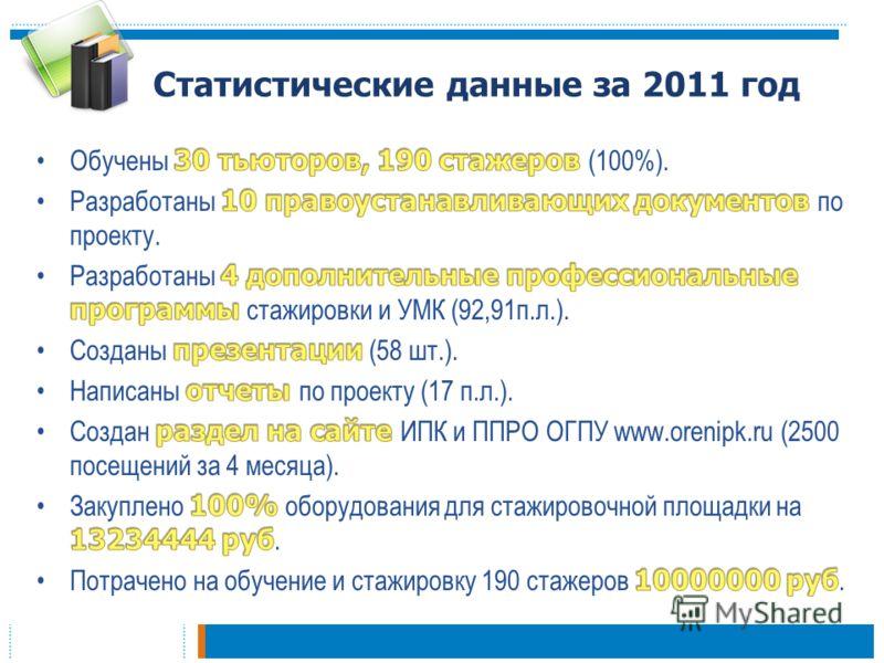 Статистические данные за 2011 год