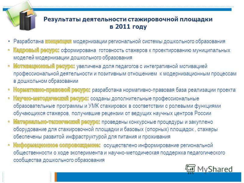 Результаты деятельности стажировочной площадки в 2011 году