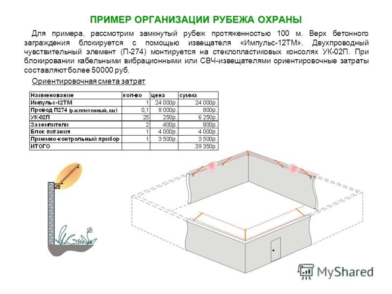 ПРИМЕР ОРГАНИЗАЦИИ РУБЕЖА ОХРАНЫ Для примера, рассмотрим замкнутый рубеж протяженностью 100 м. Верх бетонного заграждения блокируется с помощью извещателя «Импульс-12ТМ». Двухпроводный чувствительный элемент (П-274) монтируется на стеклопластиковых к