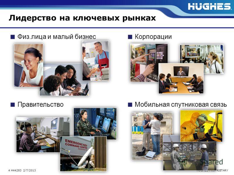 HUGHES PROPRIETARY4 H44283 2/7/2013 Правительство Физ.лица и малый бизнес Корпорации Мобильная спутниковая связь Лидерство на ключевых рынках