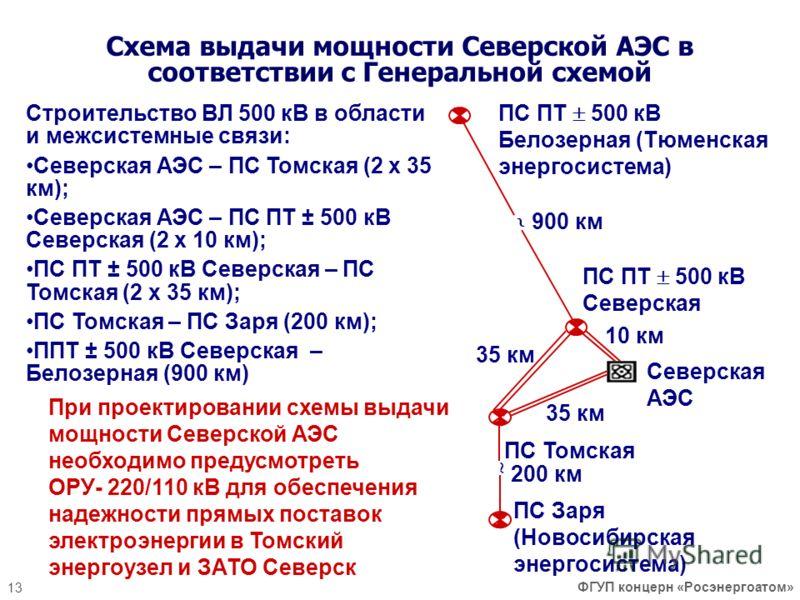 13 ФГУП концерн «Росэнергоатом» Схема выдачи мощности Северской АЭС в соответствии с Генеральной схемой Строительство ВЛ 500 кВ в области и межсистемные связи: Северская АЭС – ПС Томская (2 х 35 км); Северская АЭС – ПС ПТ ± 500 кВ Северская (2 х 10 к