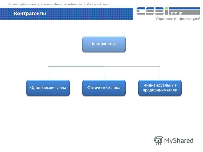 Управляя информацией Система эффективного управления объектами недвижимости банковской сети Контрагенты Юридические лицаФизические лица Индивидуальные предприниматели Контрагенты