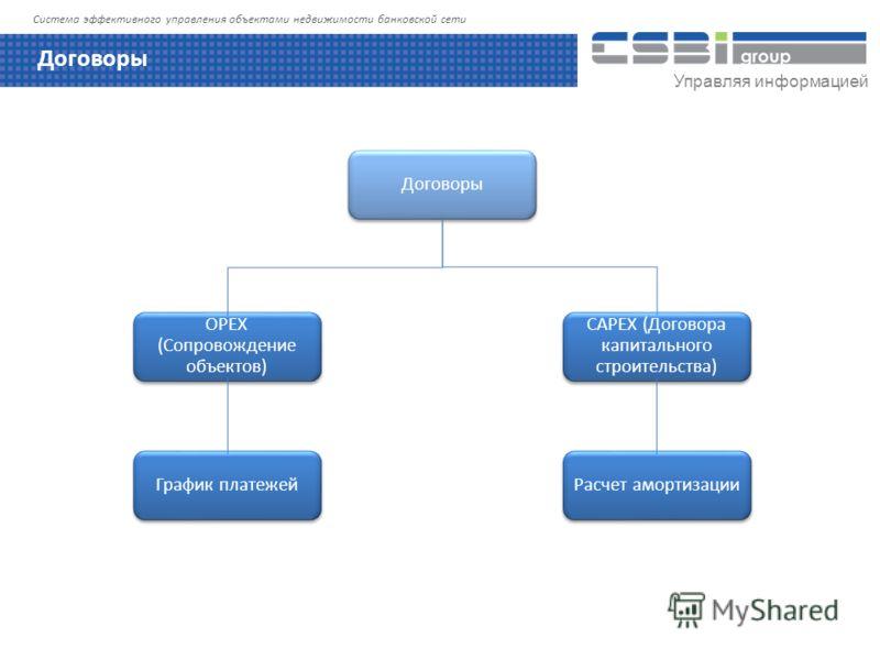 Управляя информацией Система эффективного управления объектами недвижимости банковской сети Договоры ОPEX (Сопровождение объектов) CAPEX (Договора капитального строительства) График платежейРасчет амортизации Договоры
