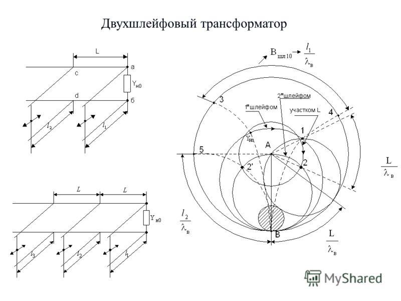 11 Двухшлейфовый трансформатор