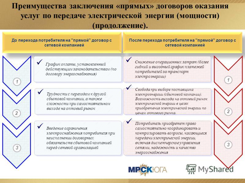 Преимущества заключения «прямых» договоров оказания услуг по передаче электрической энергии (мощности) (продолжение). До перехода потребителя на