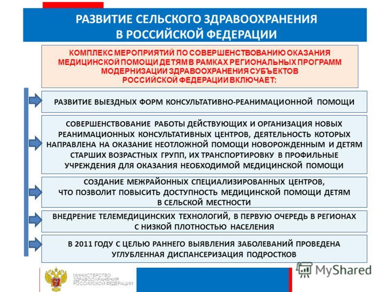 РАЗВИТИЕ СЕЛЬСКОГО ЗДРАВООХРАНЕНИЯ В РОССИЙСКОЙ ФЕДЕРАЦИИ МИНИСТЕРСТВО ЗДРАВООХРАНЕНИЯ РОССИЙСКОЙ ФЕДЕРАЦИИ КОМПЛЕКС МЕРОПРИЯТИЙ ПО СОВЕРШЕНСТВОВАНИЮ ОКАЗАНИЯ МЕДИЦИНСКОЙ ПОМОЩИ ДЕТЯМ В РАМКАХ РЕГИОНАЛЬНЫХ ПРОГРАММ МОДЕРНИЗАЦИИ ЗДРАВООХРАНЕНИЯ СУБЪЕК