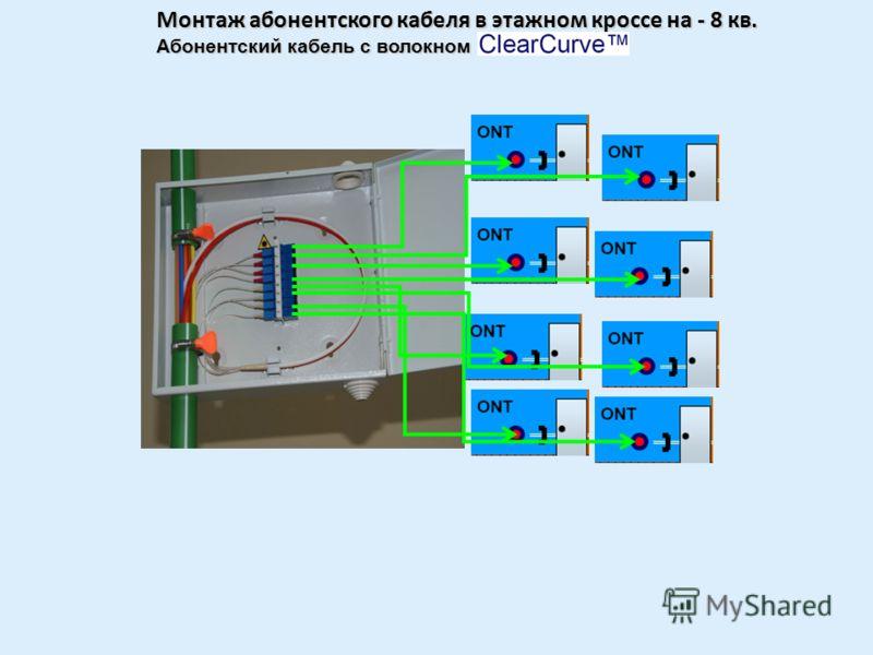 Подвал 1-й этаж 2-й этаж 3-й этаж N-й этаж Подключение абонентов