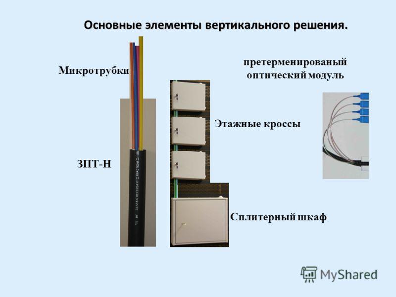 «ЛУЧ» Предлагаемая Вашему вниманию, вертикальная волоконно-оптическая система доступа «ЛУЧ» реализованная по технологии PON ( Passive Optical Networks ) является частью внутридомовой кабельной системы FTTH и разработана специально для вертикальной пр